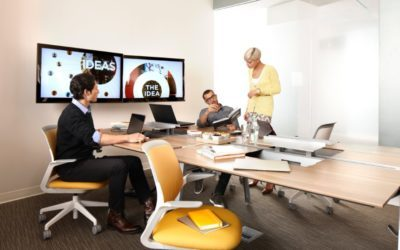 Changing Your Workplace for Better Collaboration using tools and software
