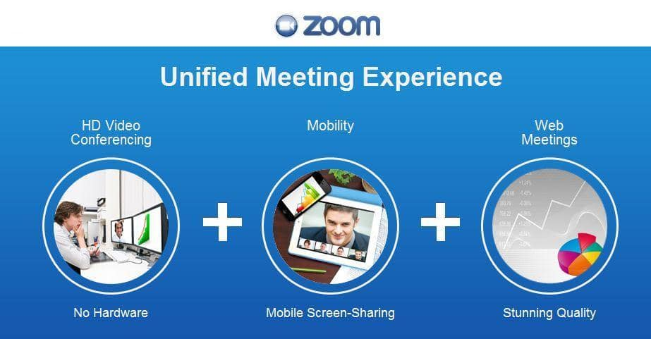 Hire Zoom's Unified Communication Platform for Smooth Video Meeting
